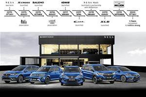 Maruti Suzuki targets robust expansion for Nexa retail network
